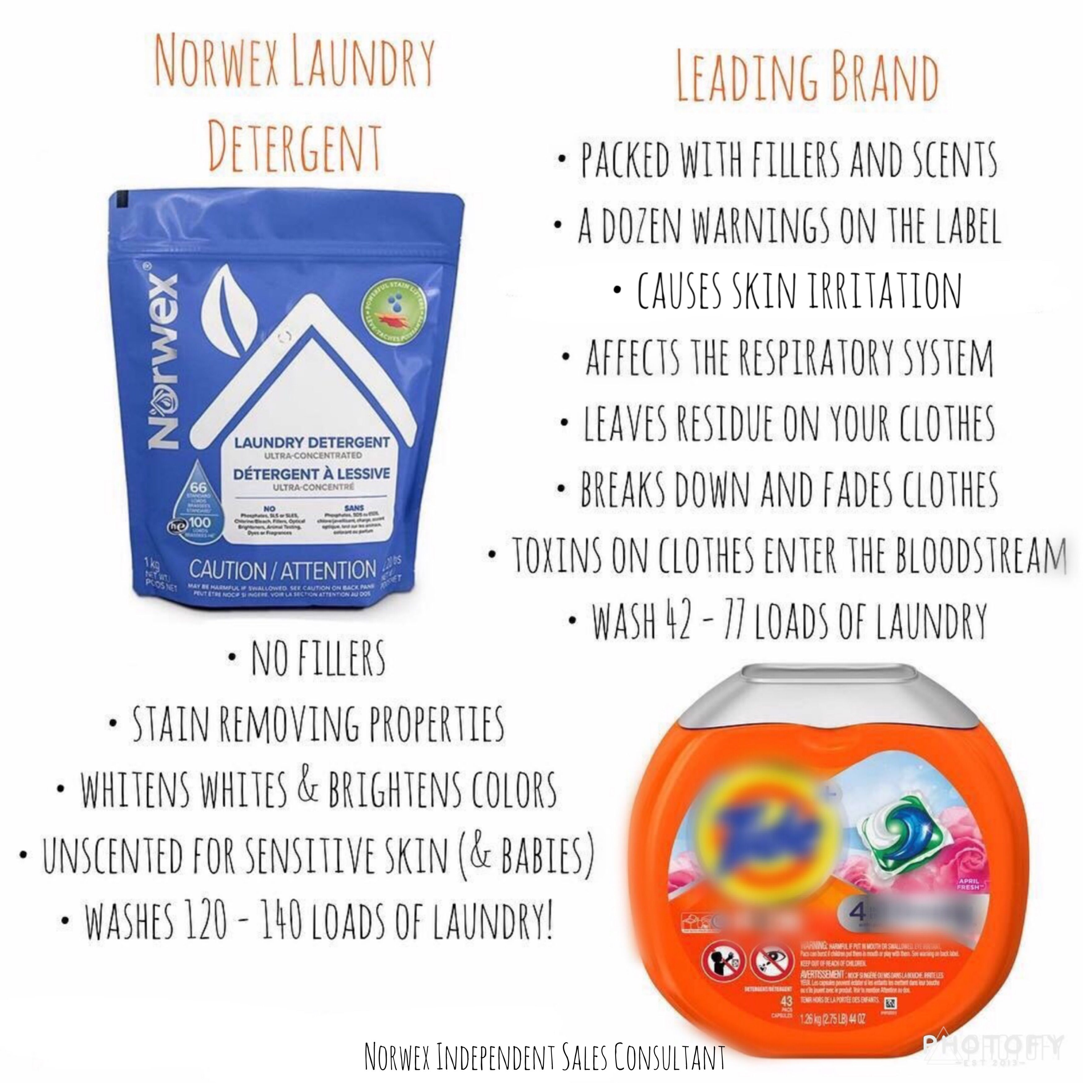 Pin By Kathy Wentz On Norwex Norwex Detergent Norwex Norwex Party
