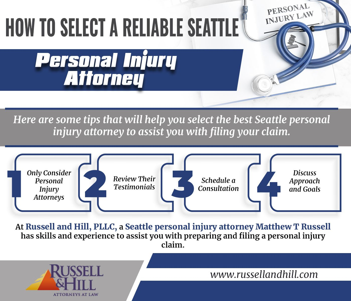 The Way That Insurance Companies Handle Personal Injury Claims Can