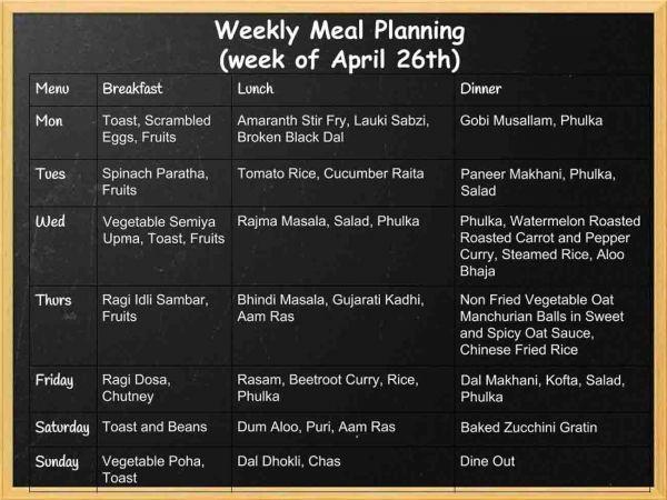 Weekly Meal Plan:Rajma Chawal, Indian Chinese, Dum Aloo ...