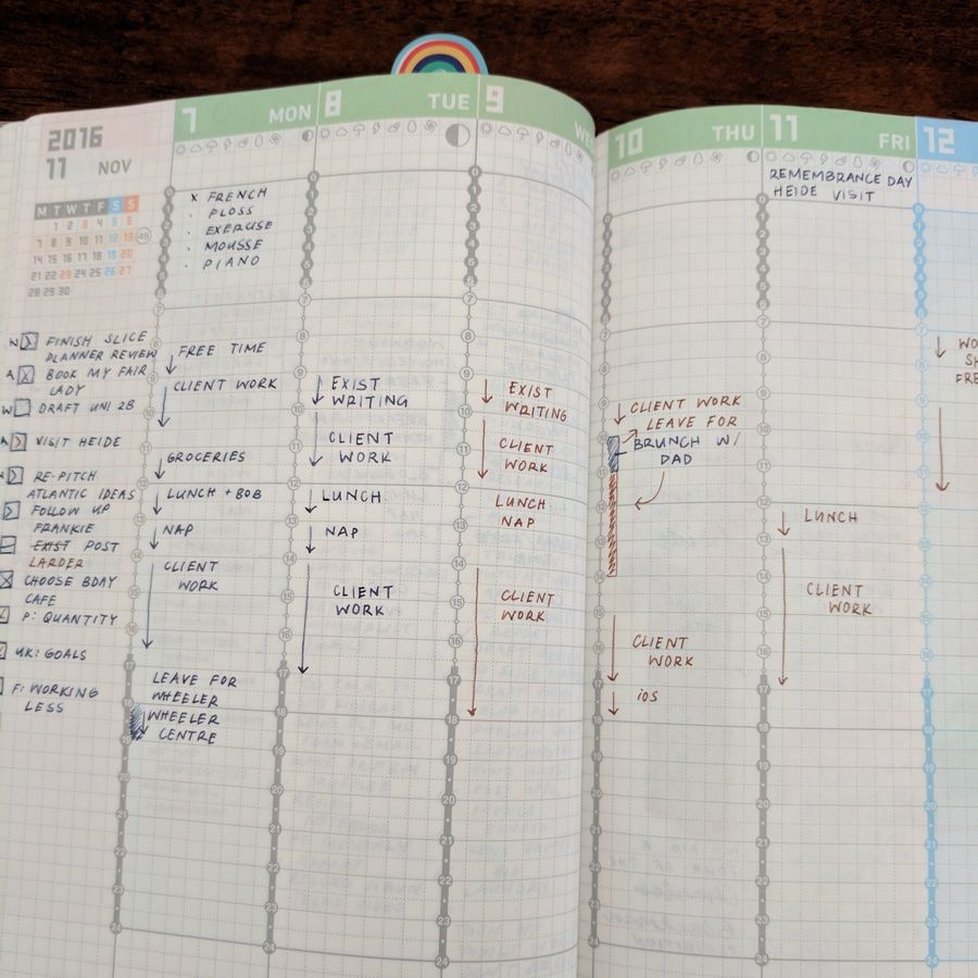 Planning My Week In The Jibun Techo Weekly Columns Jibun Techo Planner Bullet Journal Notebook Planner
