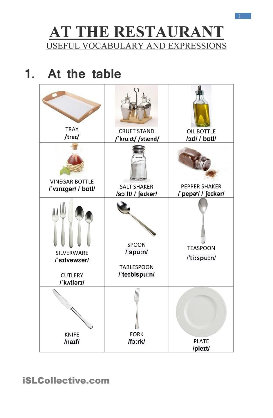 Food At The Restaurant Vocabulary Vocabulary Vocabulary Pictures Restaurant [ 1440 x 941 Pixel ]