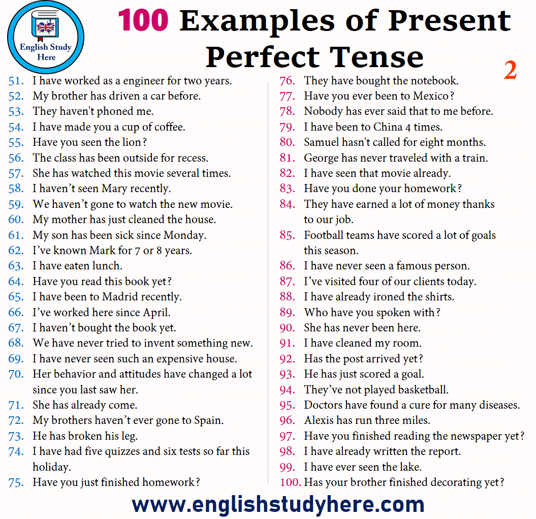 100 Sentences Of Present Perfect Tense