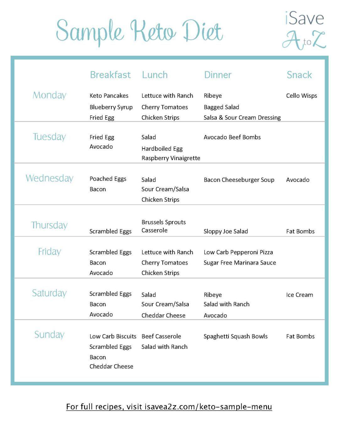Grab This Printable 7 Day Keto Sample Menu Plan