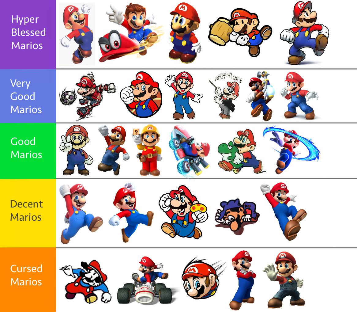 Mario Appearance Tier List Super Mario Super Mario Mario Mario And Luigi