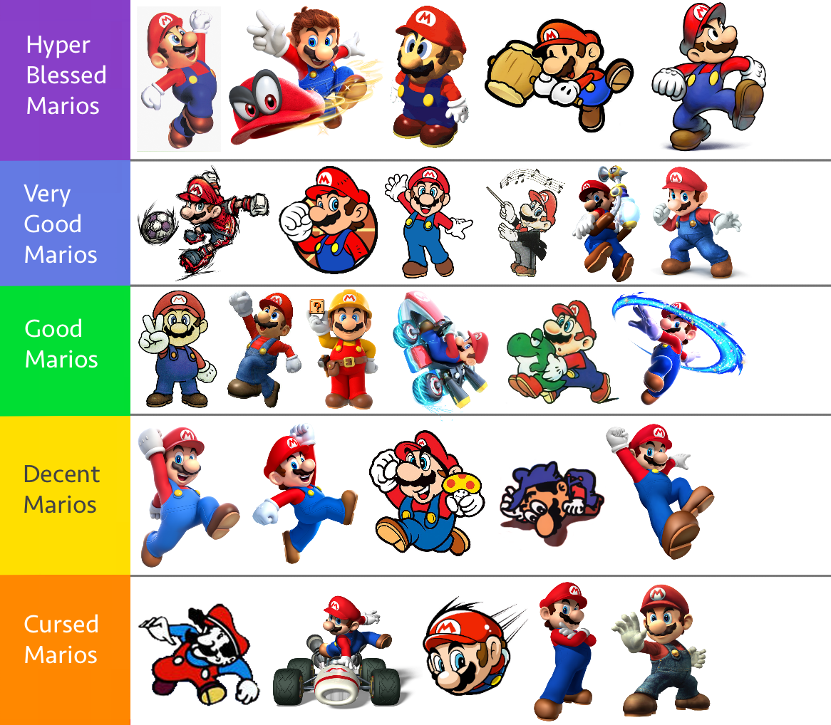 mario kart mario characters list