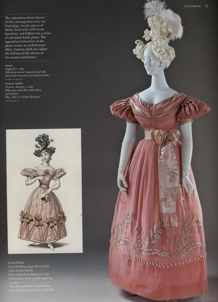 Early 1700s Clothing | Fashioning Fashion: European Dress ...