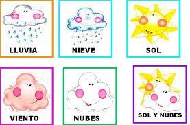 Fenomenos Atmosfericos Para Colorear Tiempo Preescolar Asamblea Educacion Infantil Calendario Para Ninos