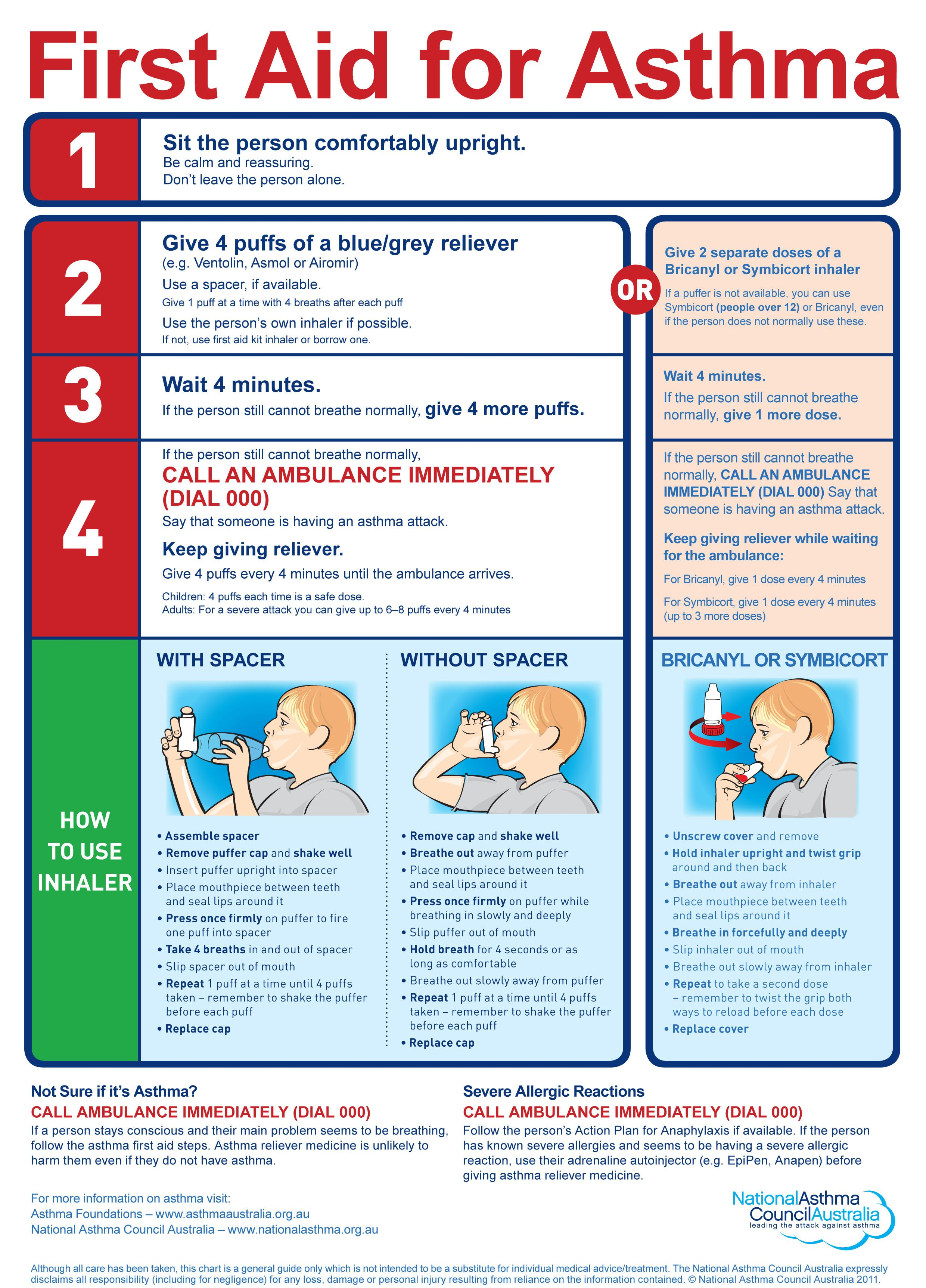 ASTHMA FIRST AID During an Attack   National Asthma Council Australia