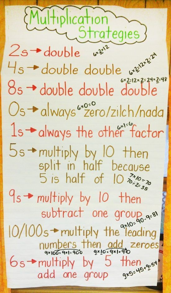 10 Clever Tricks To Help Your Kids Learn Math Easily | Learn math ...