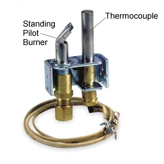 How To Light The Standing Pilot On A Gas Furnace Pilot Lighting