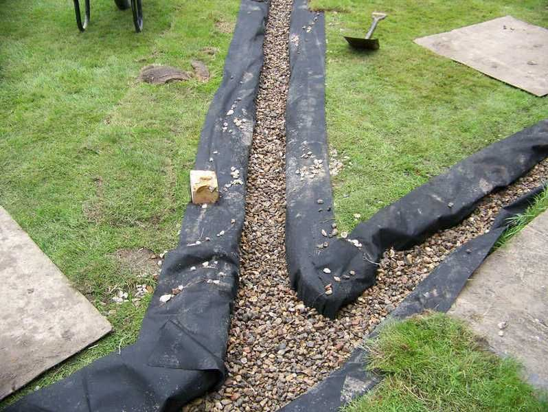 Garden drainage lawn drainage land drainage field for Outdoor drainage solutions