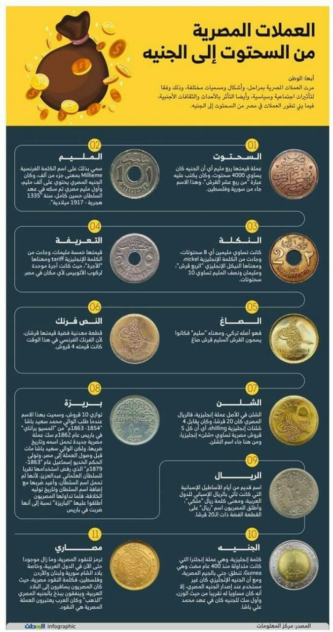 Pin By Galal Aboloyoun On Recent Eg History Modern Egypt Old Egypt Egypt History