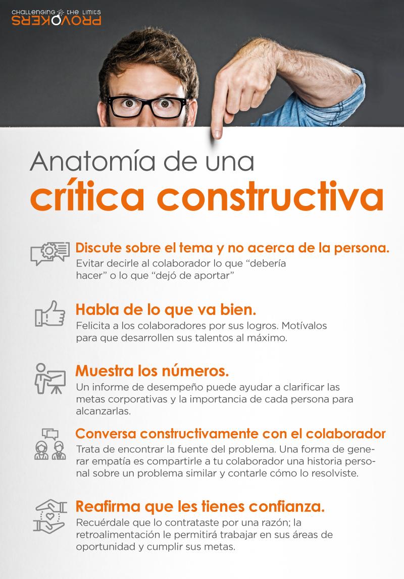 Hermosa La Anatomía De La Crítica Ornamento - Imágenes de Anatomía ...