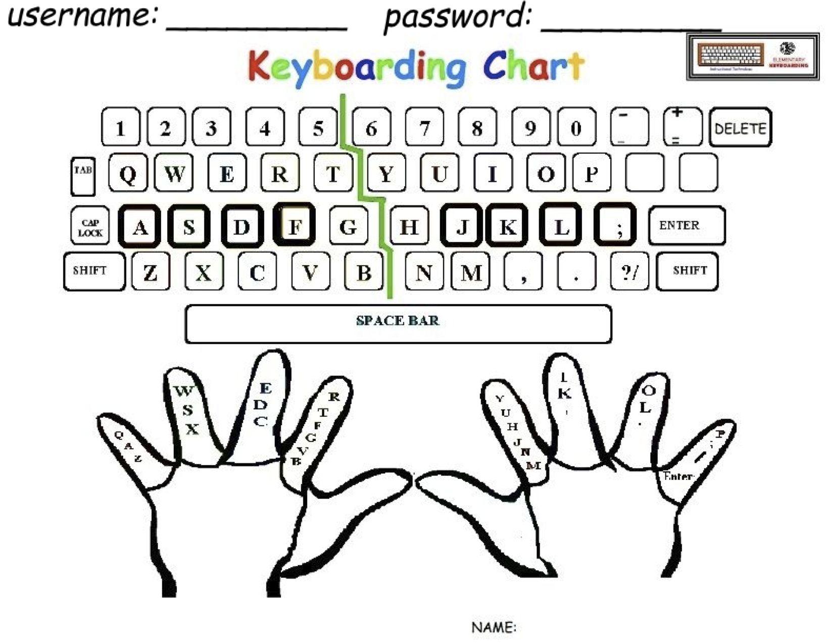 47++ Spelling worksheets typing Top