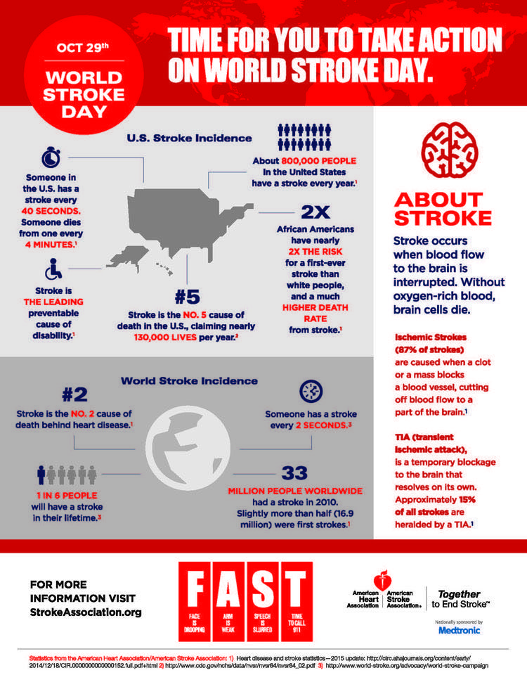 Take Action World Stroke Day Stroke Awareness Heart Disease Prevention