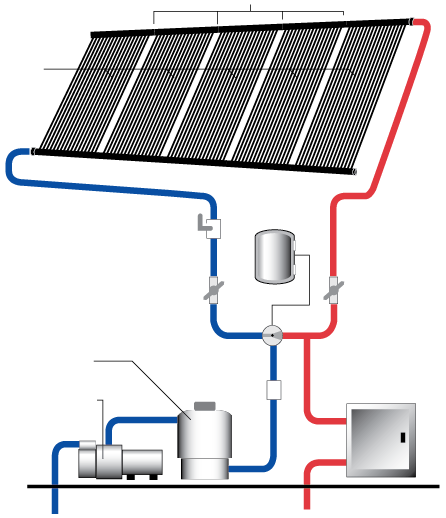 How Does Heliocol Solar Pool Heating Work Solar Pool Heating Pool Solar Panels Solar Pool Heater