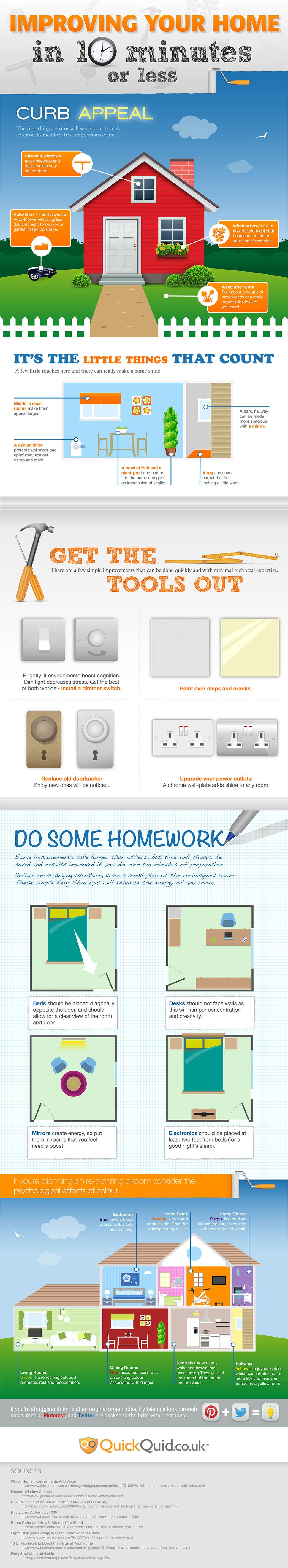 Infographic Improving Your Home In 10 Minutes Or Less Advice For Selling Your Home