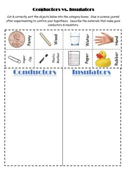 5th Grade Science Interactive Notebook Conductors