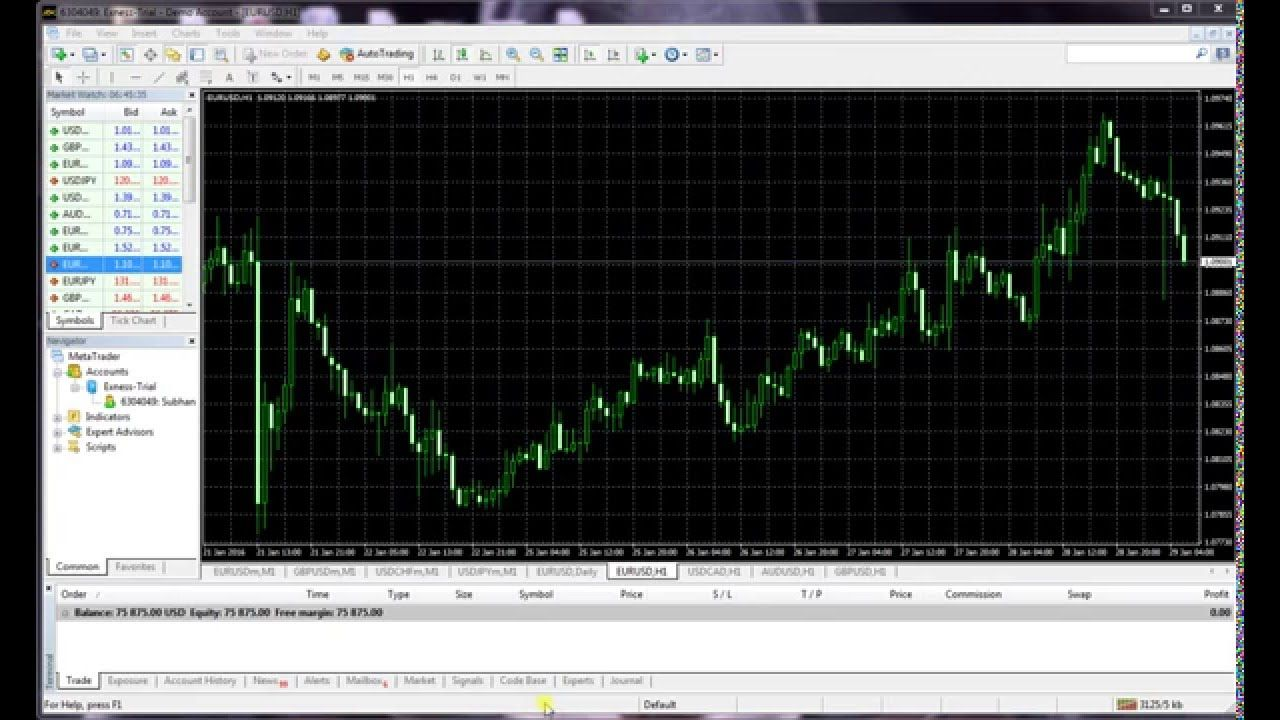 Best Forex Trading Signals 29th Jan 2016 Predictions Daily Forex