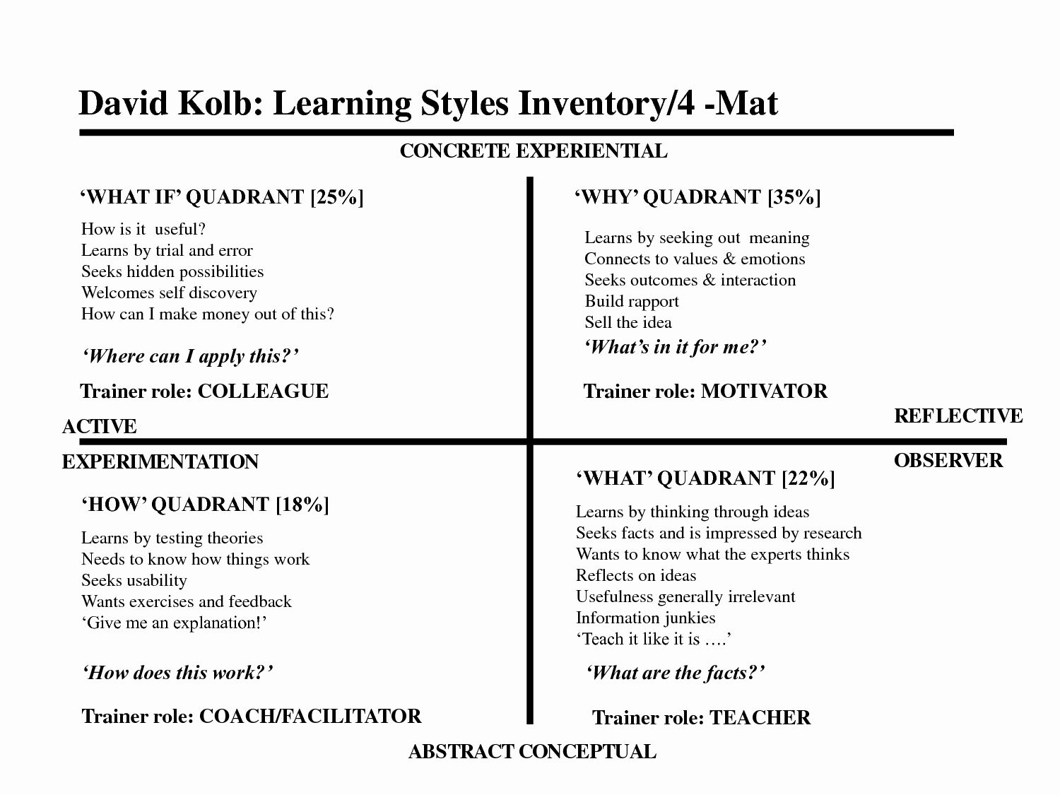 21st Century Lesson Plan Template Awesome 4mat Lesson Plan