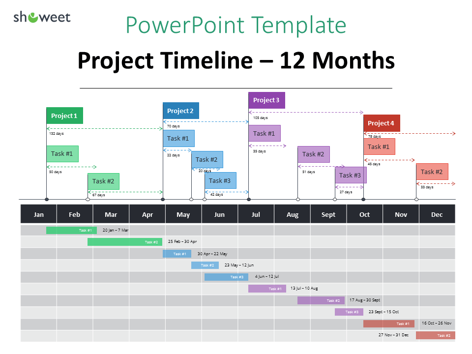Gantt Charts And Project Timelines For Powerpoint Project Timeline Template Gantt Chart Gantt Chart Templates