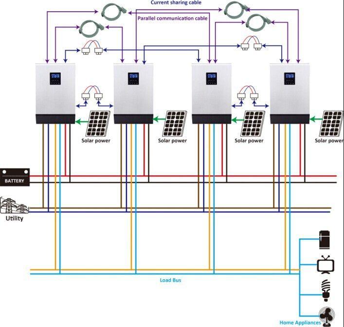 9de93af52745cd364689c364d538e961 pv1800 series hybrid solar inverter pure sine wave 2kw 3kw 5kw  at mifinder.co