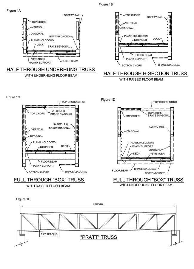 Pdh Article Design Considerations For Pedestrian Truss Bridge Structures Truss Bridge Bridge Structure Footbridge