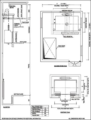 Freight elevator dimensions google search housing for Elevator plan drawing