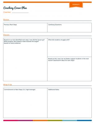 002 Instructional Coaching Tools 21st century teacher