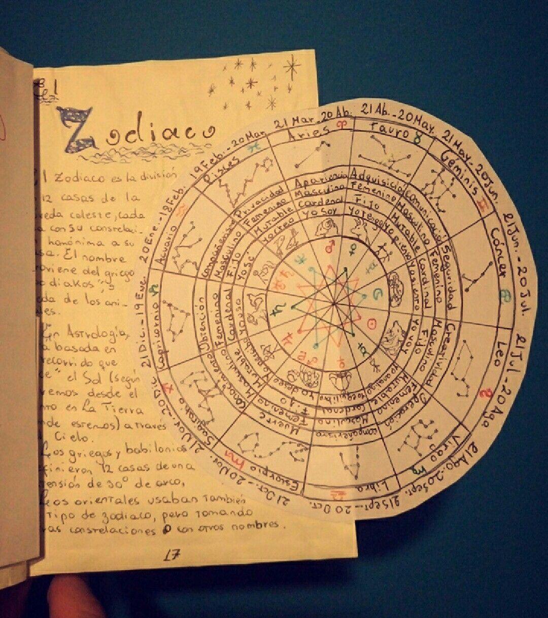 astronomy magazine calendar - 736×830