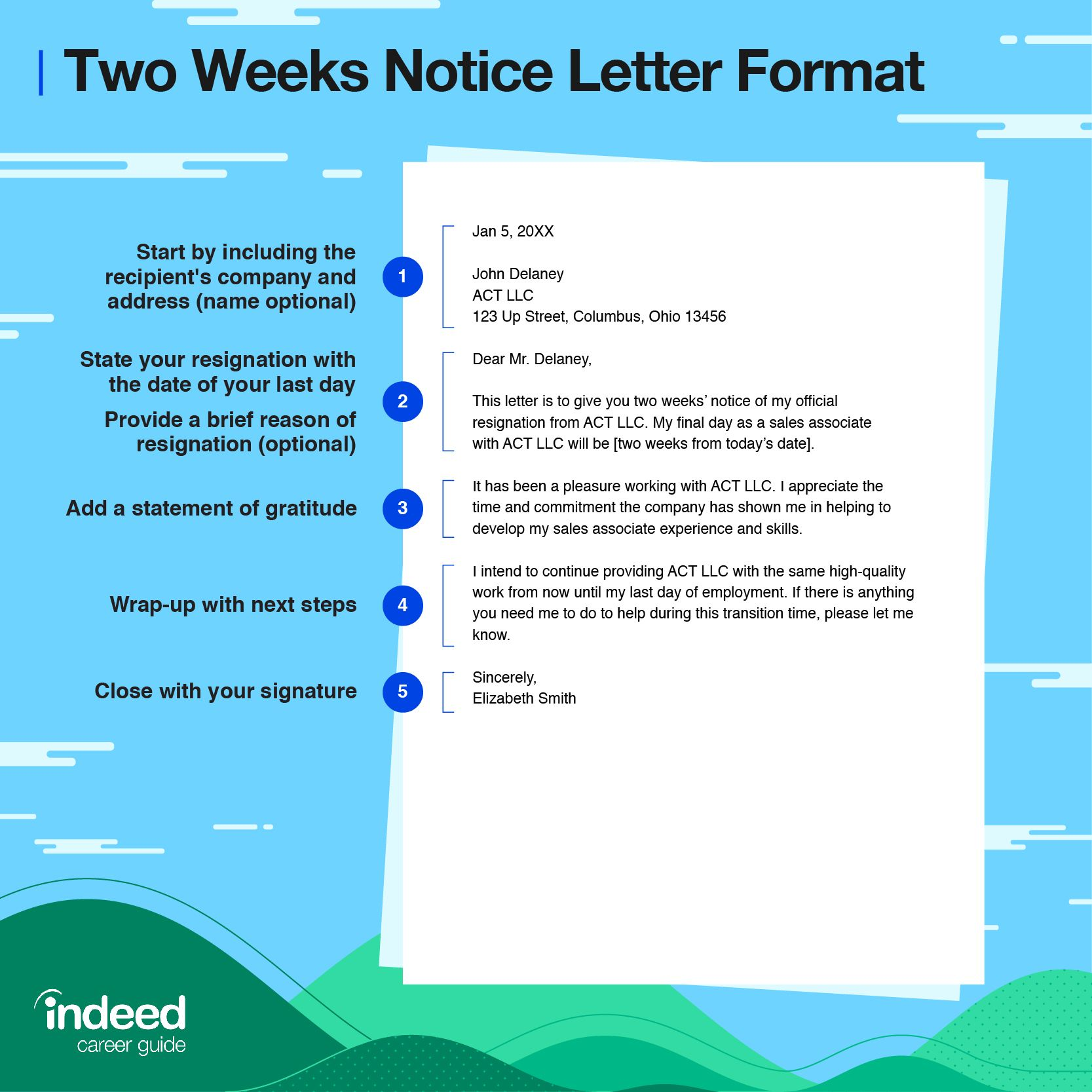 How to Give Two Weeks' Notice (With Examples)