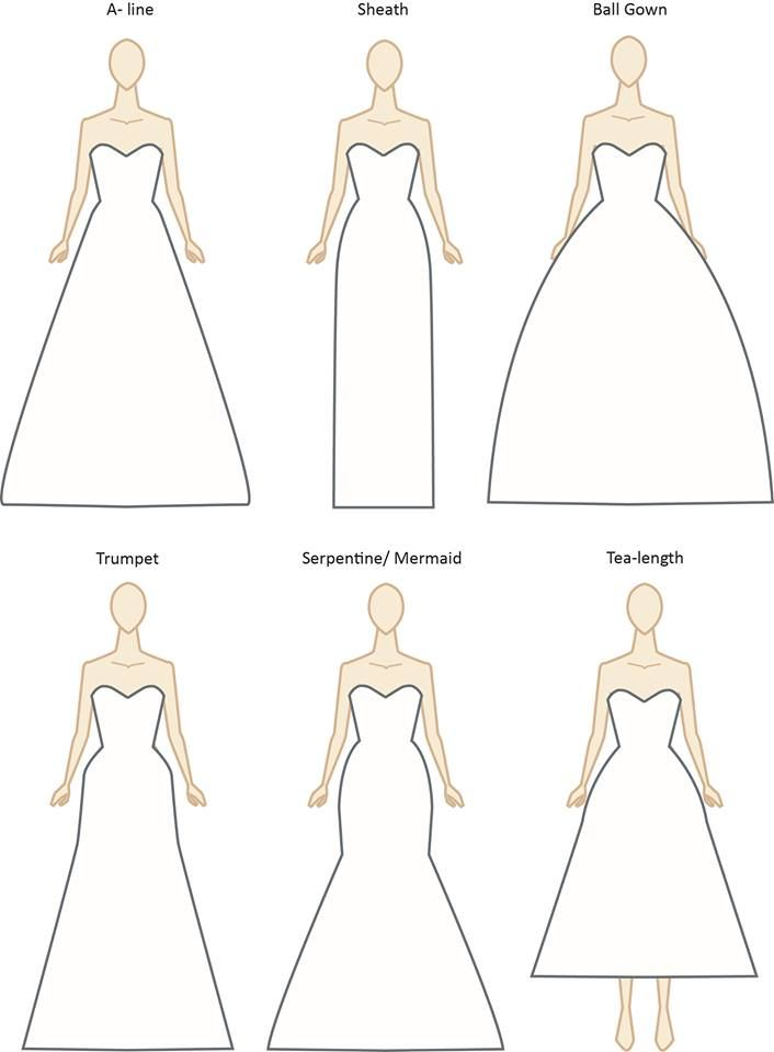 Decode The Wedding Dress Silhouettes