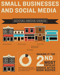Pin by SCORE NYC on Business | Social media infographic ...