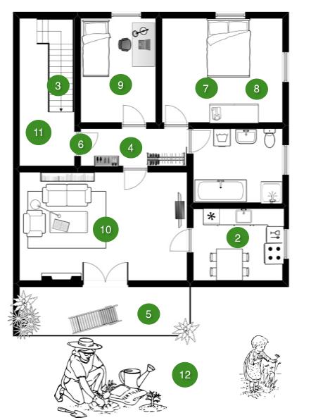 lerne deutsch meine wohnung alem n pinterest lernen deutsch und wortschatz. Black Bedroom Furniture Sets. Home Design Ideas