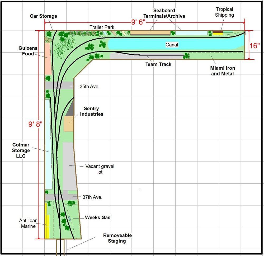 East Rail Track Plan | RR Model | Model trains, Model