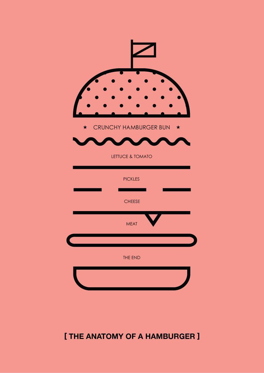 Simplified Burger Anatomy Google Search Burger Icon Bento And Co Food Design