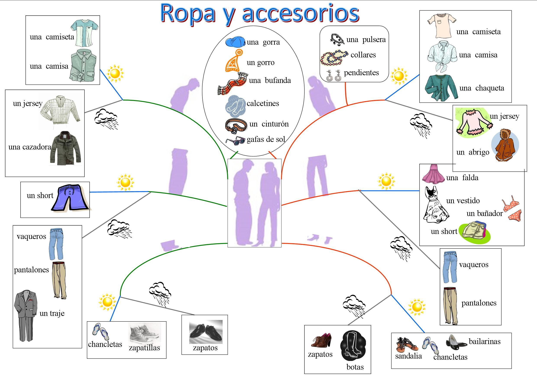 Vocabulario Sobre Ropa Y Accesorios Articulo Indeterminado