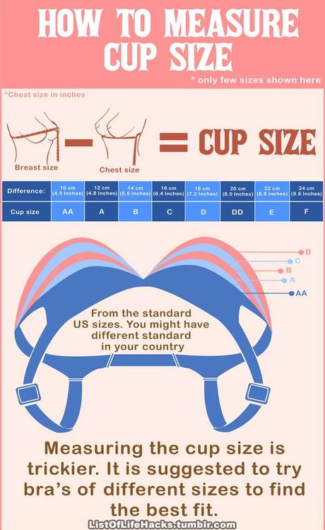 Breast size determination