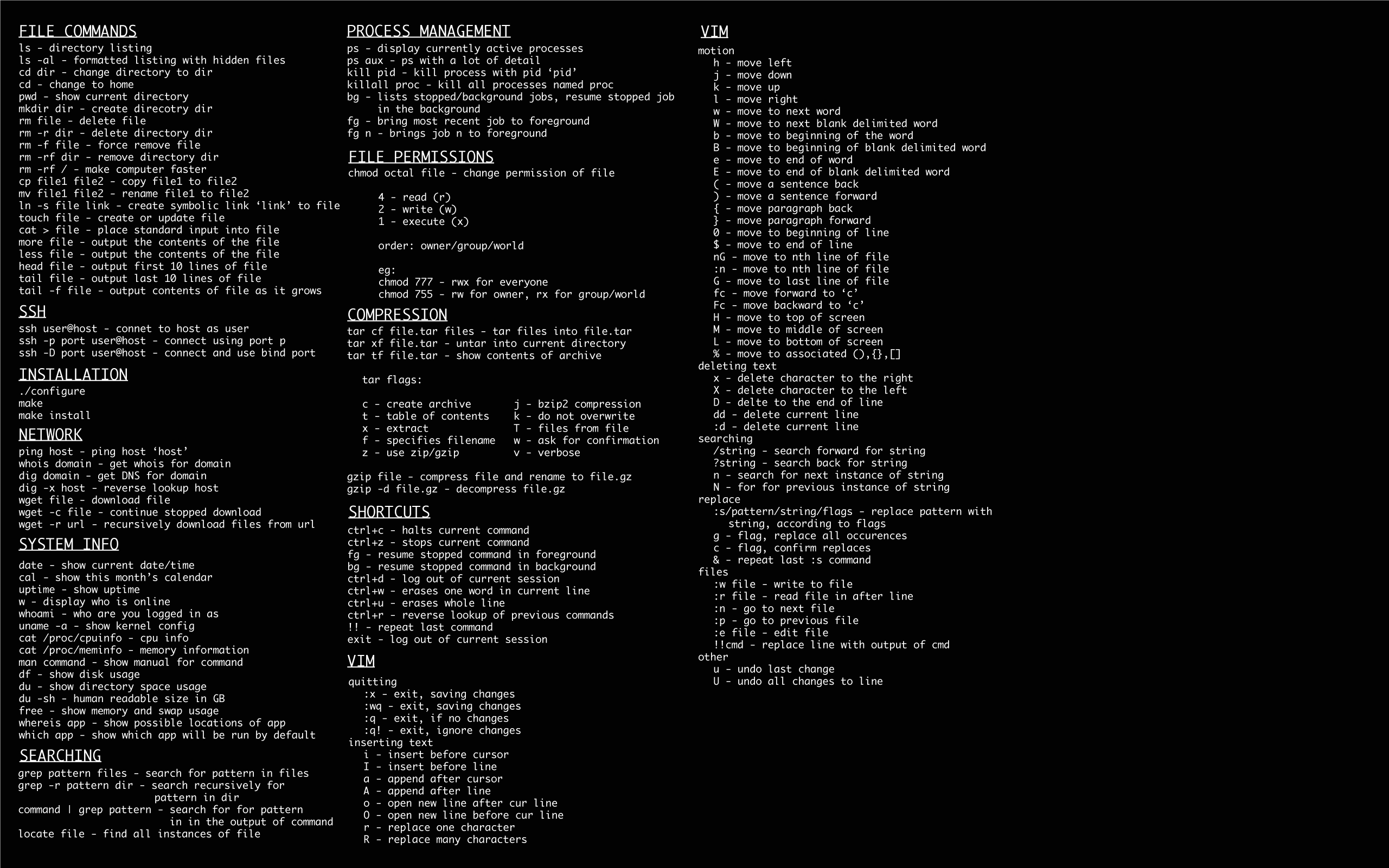 Download Linux Wallpapers That Are Also Cheat Sheets