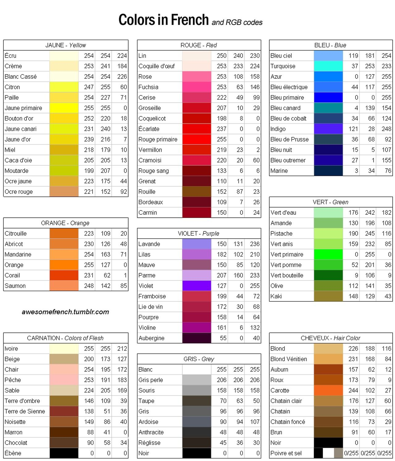 Color Chart For French Colors Gets Really Specific