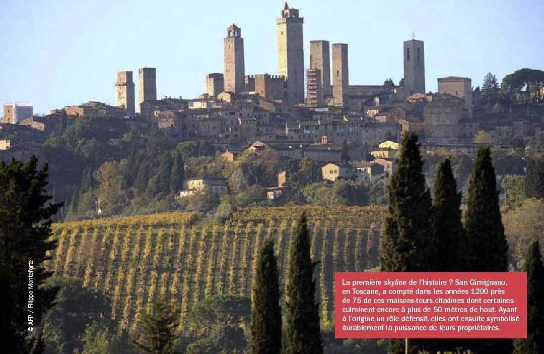 skyline médiévale la ville au Moyen-âge