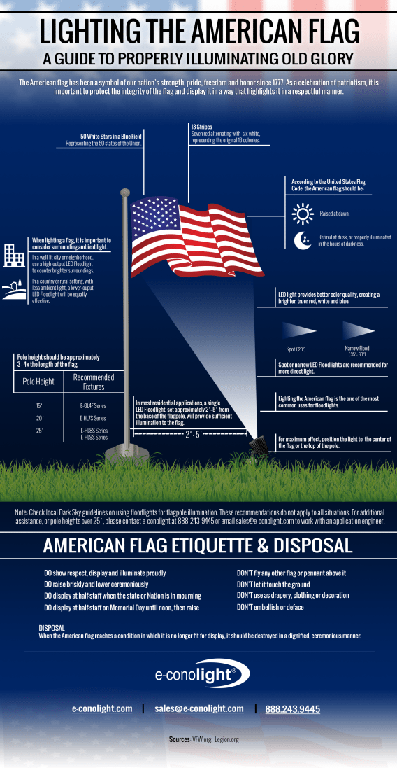 Lighting The American Flag Since 1777 The American Flag Has Been A Symbol Of Our Nations Strength Pride Free Flag Pole Landscaping American Flag Flag Etiquette