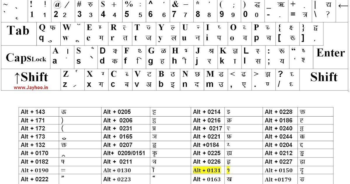legal Size Hindi Typing Chart Kruti Dev Devlys Hindi font