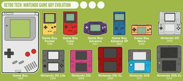 Game Boy Evolution