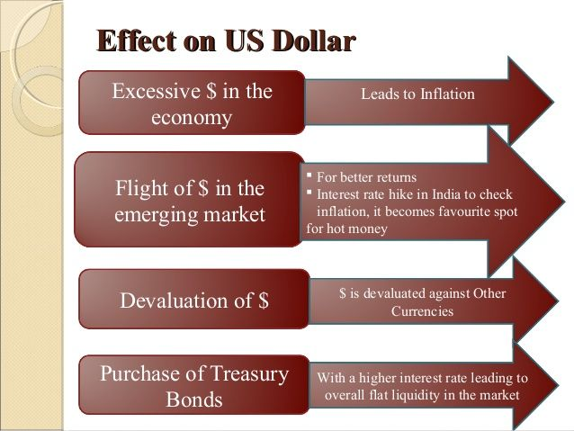 How Does Quantitative Easing Affect Currency Value