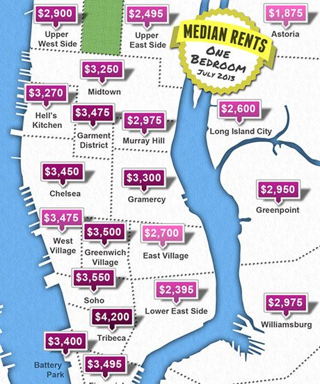 Rents In New York City: Zumper - Median Rent NYC Apartments Neighborhood 2013