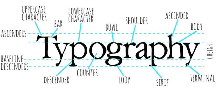 typography  google images and google on pinterest