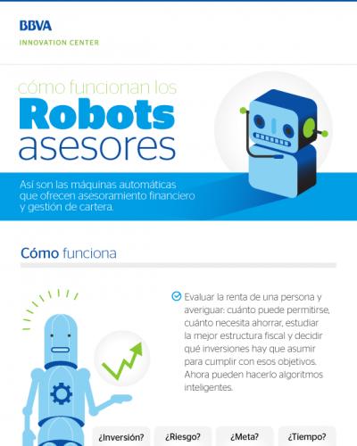 Infografía: cómo funcionan los robots asesores - CIBBVA