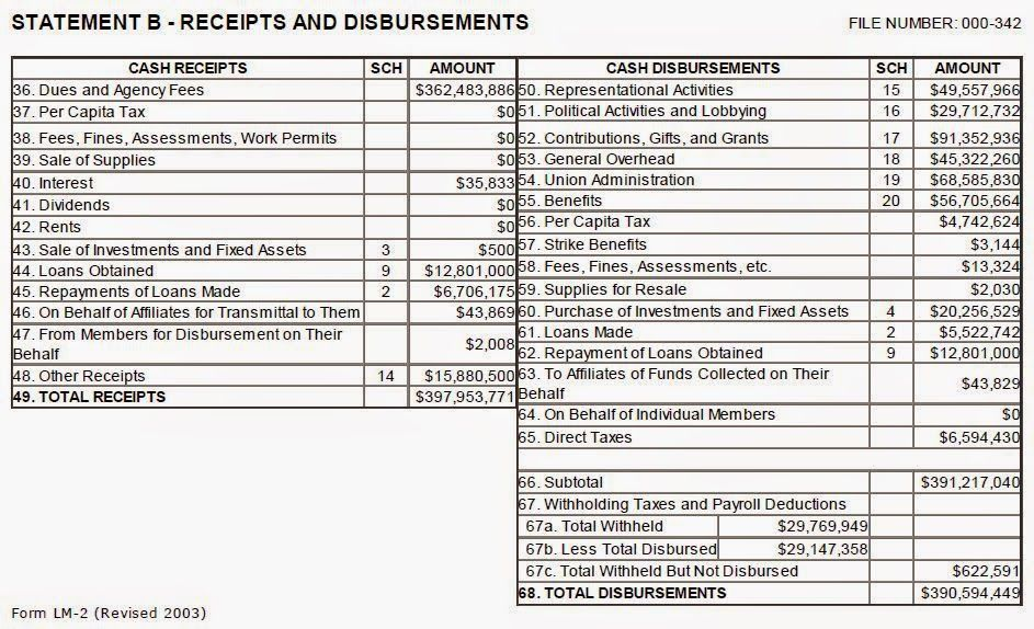 Sale of Land Advance Payment Receipt Ideas for the House – Advance Payment Receipt