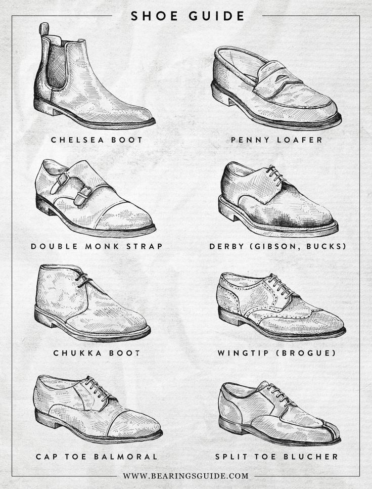 A visual dictionary of Men's Shoes More Visual Glossaries (for Him): Backpacks / Bowties / Brogues / Chain Types / Cowboy Hats / Cuffs / Dress Shirt Fabrics / Eyeglass frames / Hangers / Hats /...